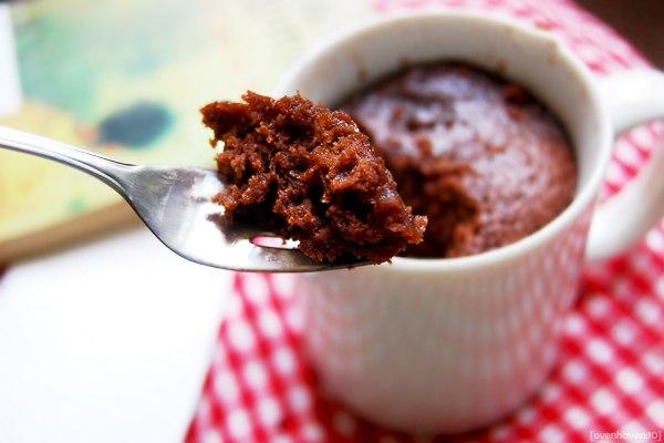 Рецепт–Кекс в чашке за 5 минут