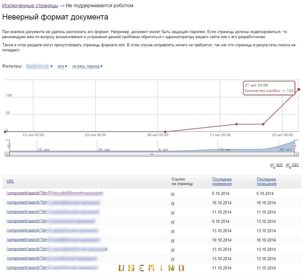 Яндекс выдает сообщения об ошибке неверный формат документа