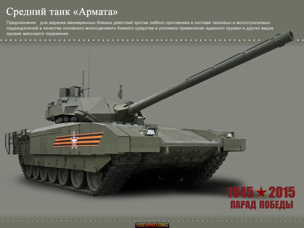 Новейшее вооружение России